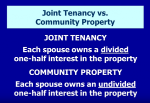 Joint Tenancy Estate Issues